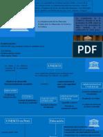 UNESCO (1)