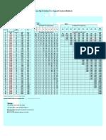 Prima Usaha ACMV Duct Sizing Table 2017 Locked.xlsx