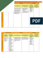 Tabla de especificaciones competencia TIC 2º ESo-Educastur