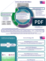 ITIL At-A-Glance v1.1.pdf