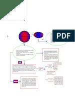 Mapa Conceptual Hidro