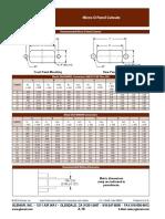 micro_d_panel_cutouts.pdf