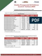 Gestión Presupuestal de la provincia de Carhuaz