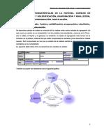 Dlscrib.com Tema 2 Leyes Fundamentales