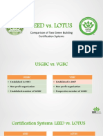 Leed vs Lotus - 11.2017 - Eng