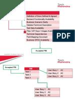 Workflow-SSM.pptx