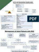DKA Protocol