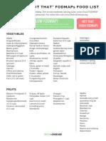 eat-this-not-that-fodmaps-food-list.pdf