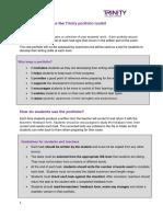 ISE I Portfolio Toolkit.pdf