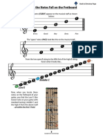Where-The-Notes-Fall-Of-The-Fretboard.pdf
