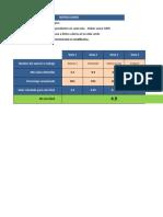 Cálculo Promedio de Notas Con Porcentajes v2