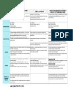 Matriz Desarrollo (Autoguardado)