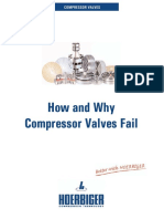 Edoc.site Hoer How and Why Valves Fail