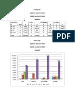 Graficos Diabetes Mellitus Tipo II