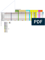 Cuadro de Notas Fase 2 2018 HNR Zona Final