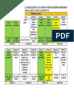 Secuencia semanal del trabajo  RS  SUA.pdf