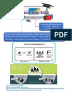Infografia Aula Invertida