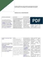 Primeras Universidades Cuadro Comparativ