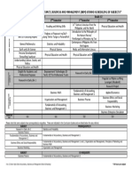 ABM Scheduling of Subjects.pdf
