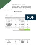 Precios Del Producto y Evaluación Del Mercado