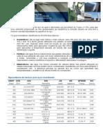 ACOS_INOX.pdf