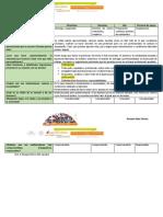Act. 6 Diagnóstico Del Equipo