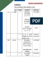 Classificação dos Ventiladores.pdf