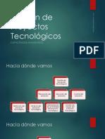 Introducción Gestión Proyectos Tecnológicos (1).pptx
