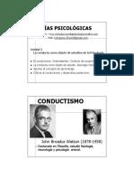 201164017.Conductismo-VG13-2.pdf