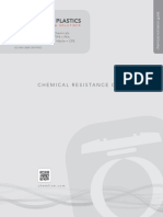 Chemline Plastics Chemical Resistance Guide