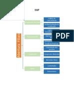 EAP RACI ProcessosRH Modelos (1)