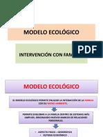 Modelo Ecológico 1513879016