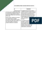 Tarea Num.5 y 6 Psicologia General 2