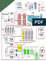 Diagrama Flujo Potasa