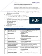 Datalogic Summer Internship Program 2018