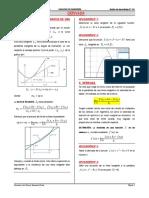 Derivada Matematica II