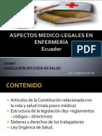 Legislacion aplicada en salud-  Unidad I.pptx
