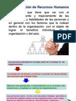 Semana 5_Recursos Humanos_Gestión Empresarial II.pptx