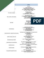 List-of-Companies-in-Hosur.xlsx