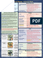 Summary Sheet v092008