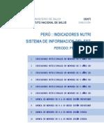 Indicadores Nios I Trimestre 2016.xlsx