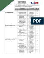 0.b. Philosophy Budget of Work