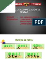 Método de Actualización de Rentas