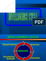 Intel Cycle