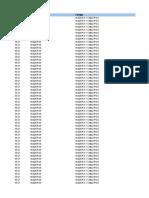 Formato SKU Digitados