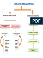 Mapa Sistema Financiero Colombiano