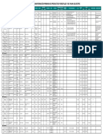 vdocuments.site_consolidado-plantas-de-transformacion-26-atffs-09.pdf
