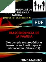 Responsabilidades de Los Esposos en La Familia