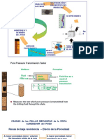 7. Problemas Comunes Asociados a Los Fluidos de Perforación.ppt
