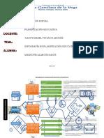Infografía de Planificación Educativa Estratégica